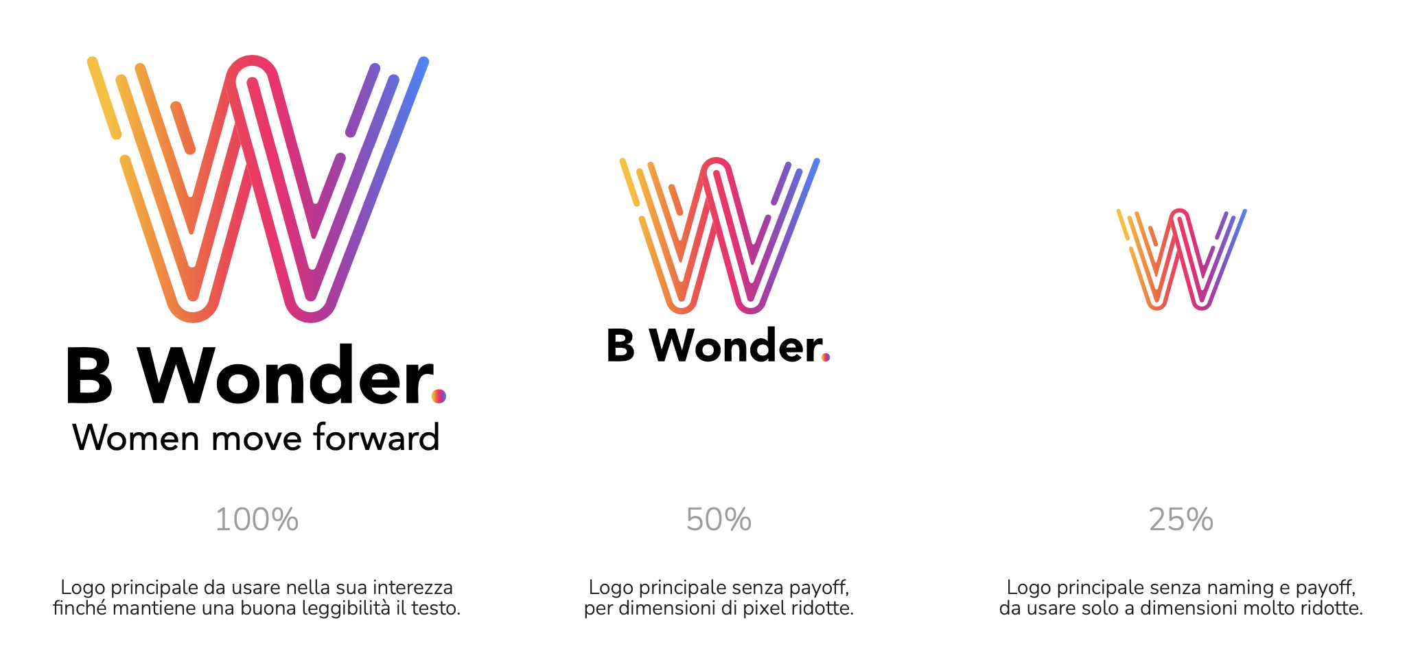 Uso marchio B Wonder